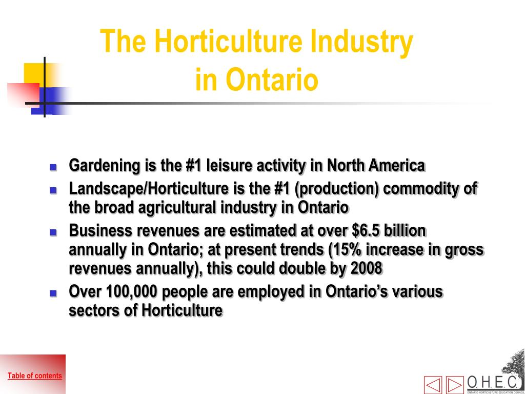 The Horticulture Industry