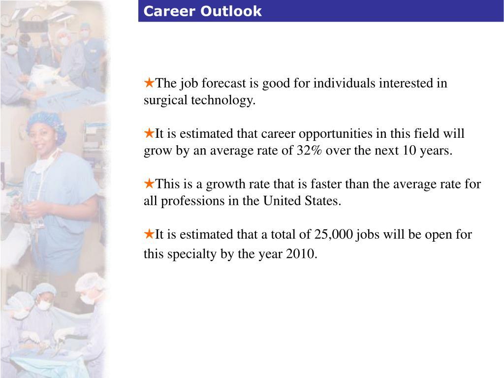 Career Outlook