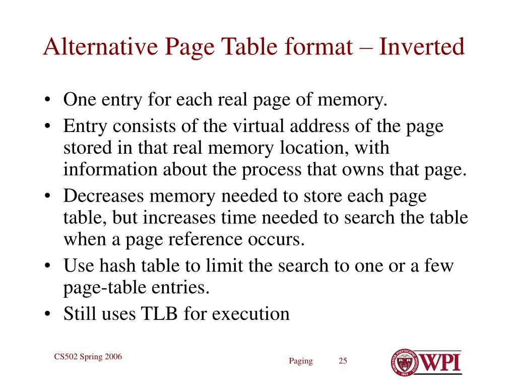 Alternative Page Table format – Inverted