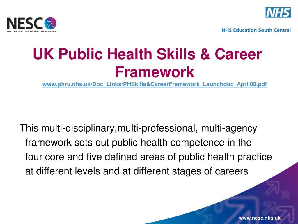 UK Public Health Skills & Career