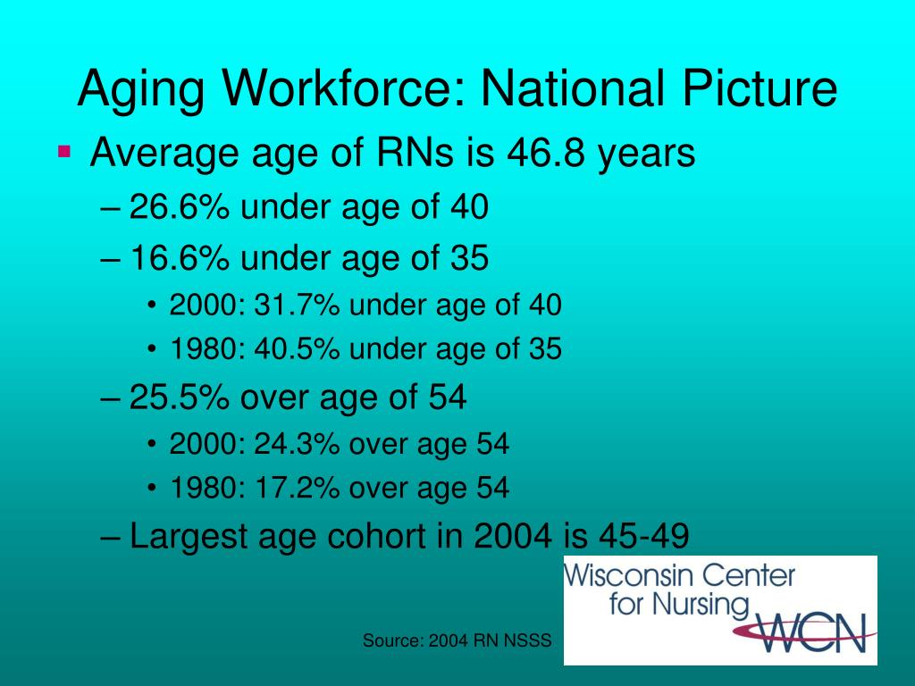Aging Workforce: National Picture