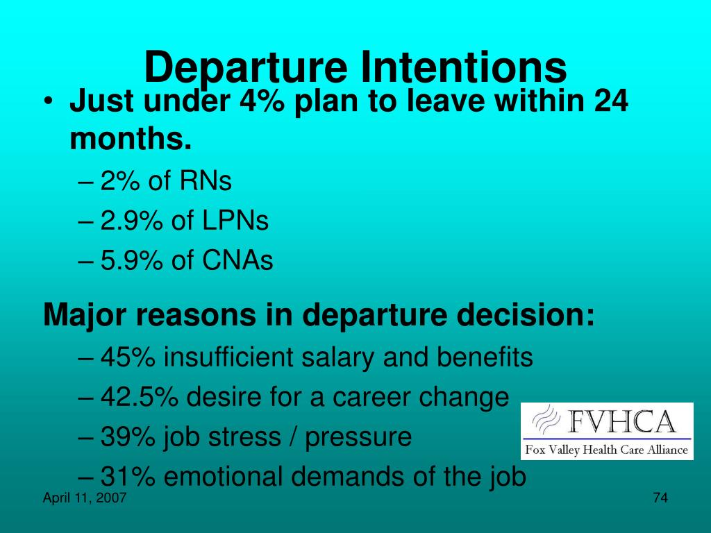 Departure Intentions