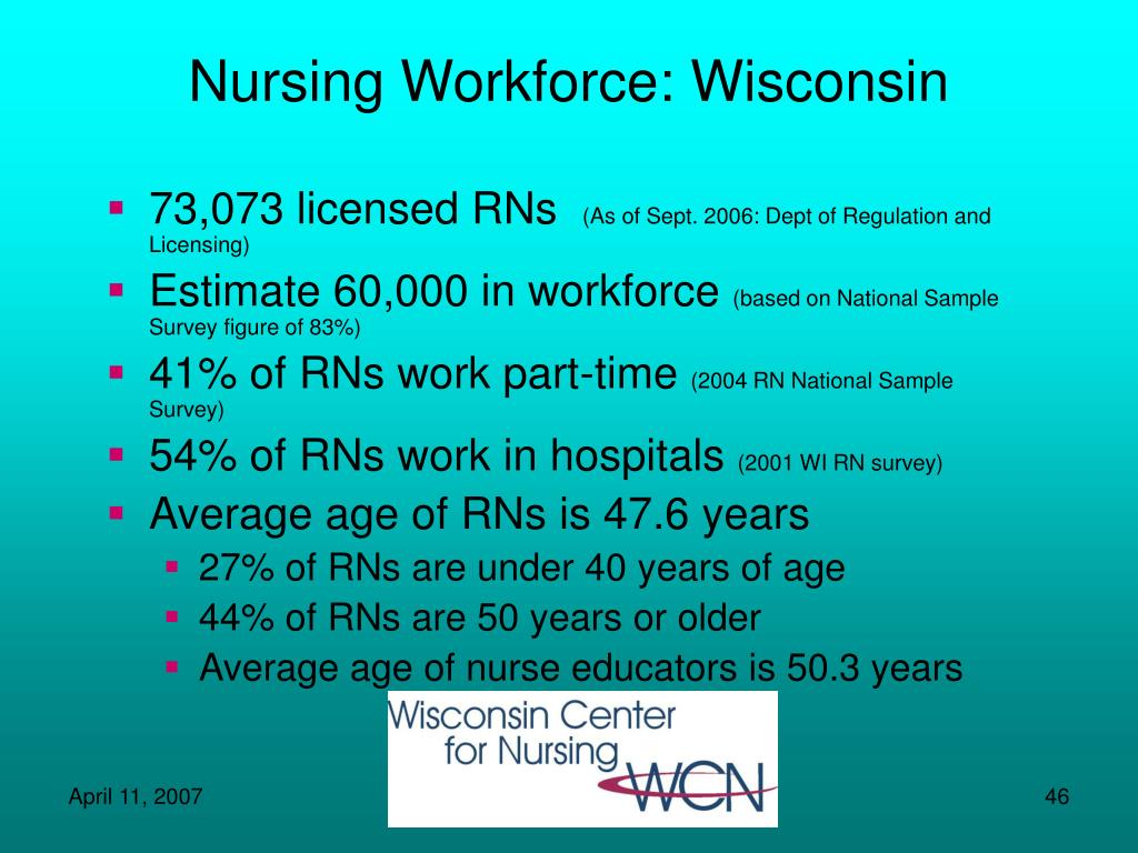 Nursing Workforce: Wisconsin