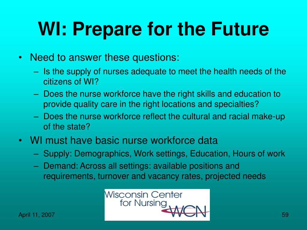 WI: Prepare for the Future