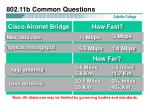 802 11b common questions