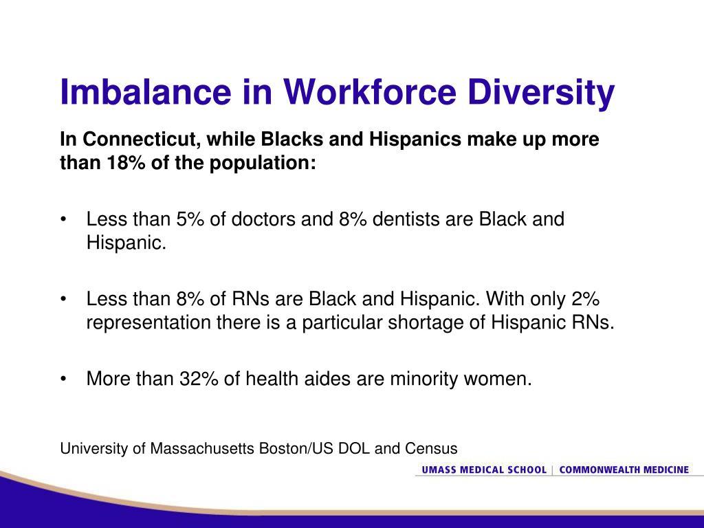 Imbalance in Workforce Diversity