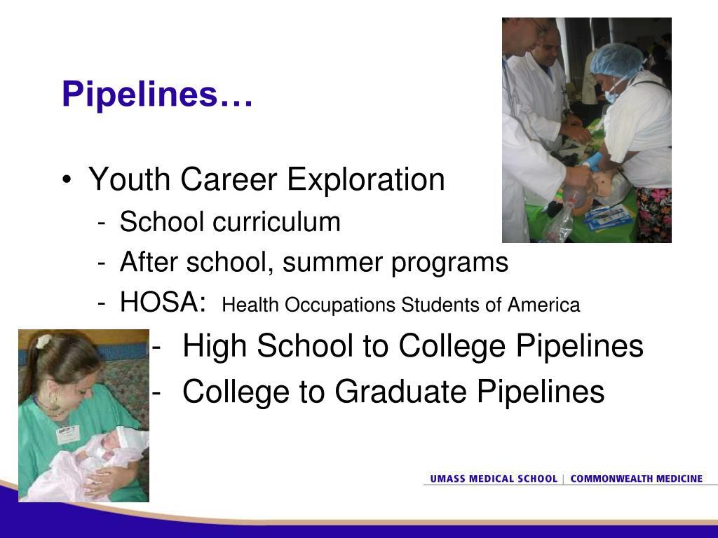 Pipelines…