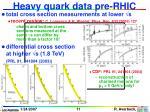 heavy quark data pre rhic