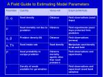 a field guide to estimating model parameters