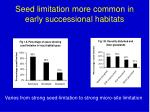 seed limitation more common in early successional habitats