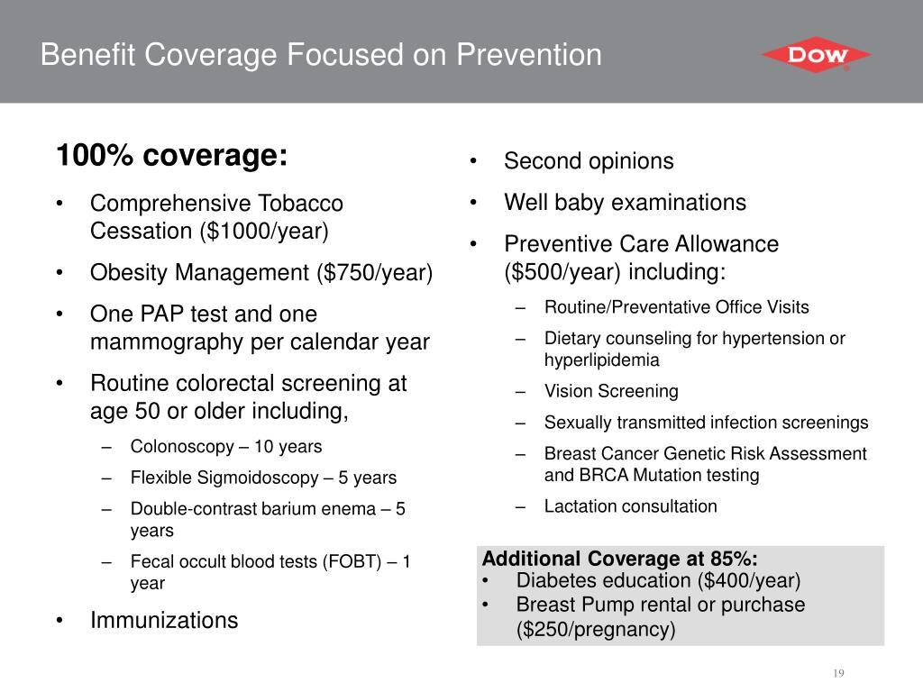 100% coverage: