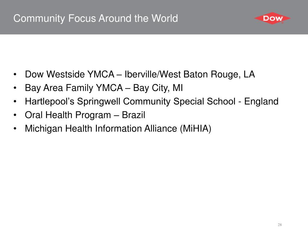 Community Focus Around the World