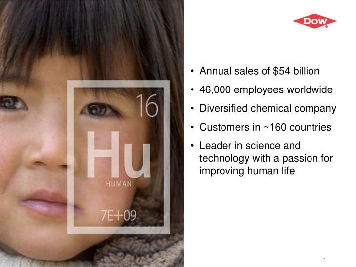 Annual sales of $54 billion