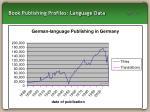 book publishing profiles language data22