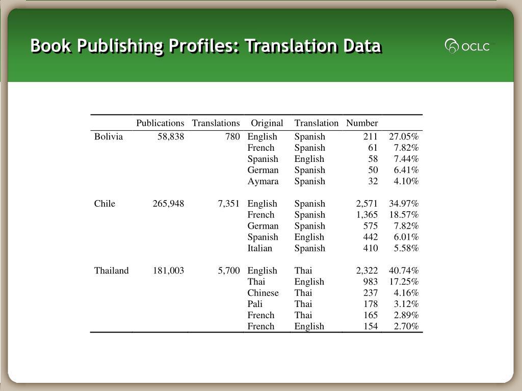 Book Publishing Profiles: Translation Data