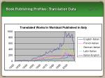 book publishing profiles translation data31