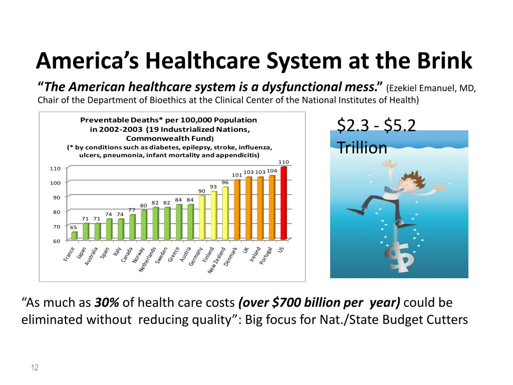 America's Healthcare System at the Brink
