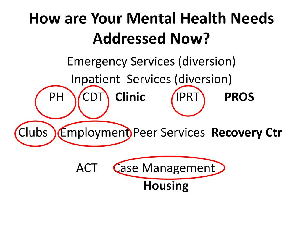 How are Your Mental Health Needs Addressed Now?