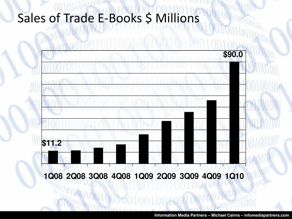 Sales of Trade E-Books $ Millions