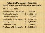 rethinking monographic acquisition developing a demand driven purchase model9