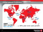global network expansion