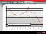 transaction volume growth trends to mexico