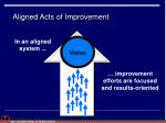aligned acts of improvement