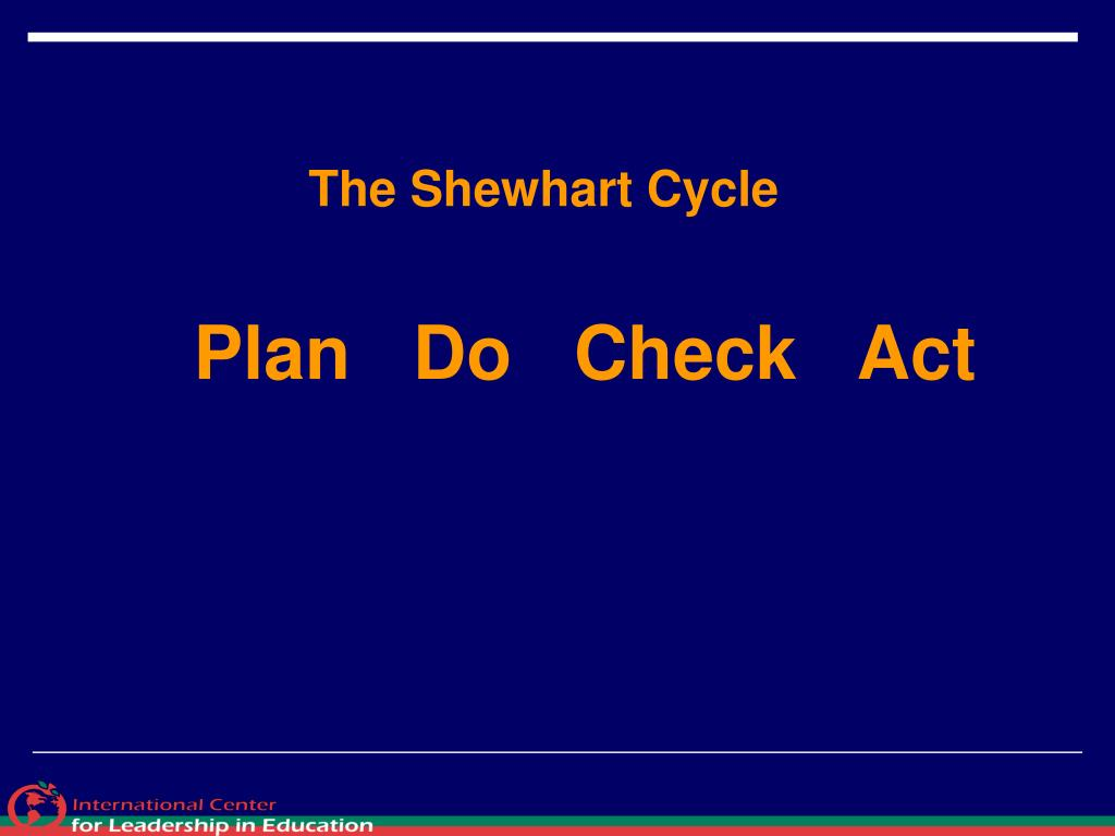 The Shewhart Cycle