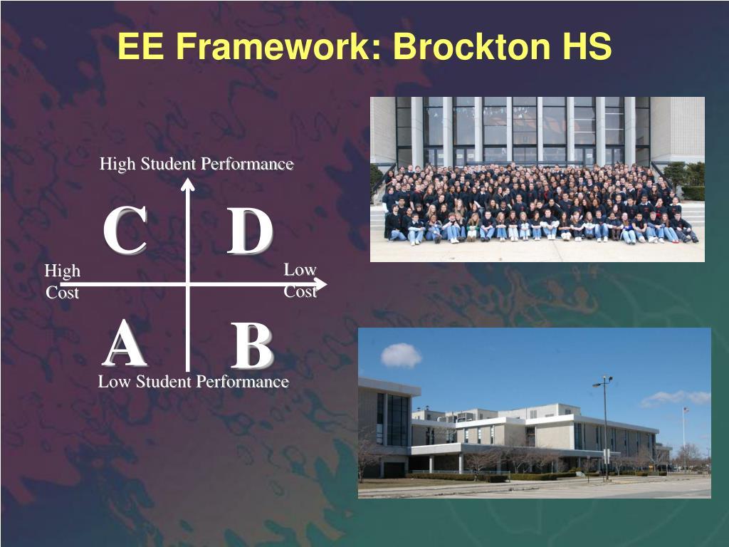 EE Framework: Brockton HS