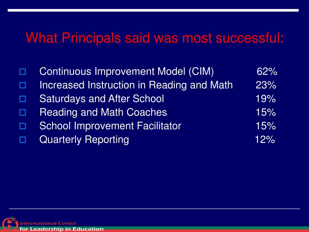 What Principals said was most successful: