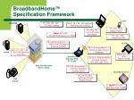 broadbandhome specification framework