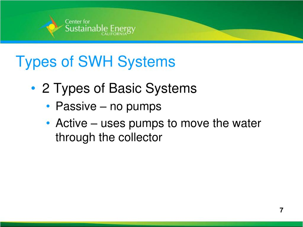 Types of SWH Systems