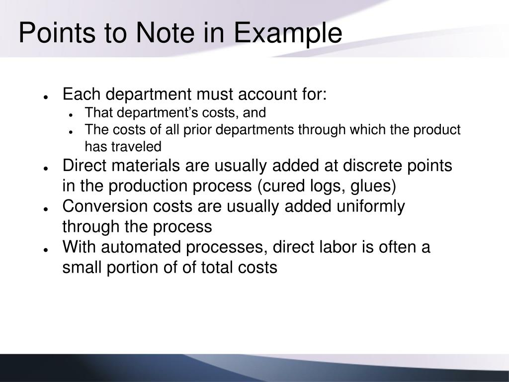 Points to Note in Example