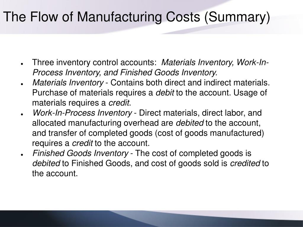 The Flow of Manufacturing Costs (Summary)
