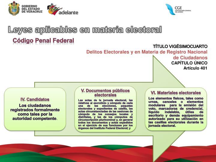 Leyes aplicables en materia electoral
