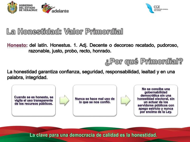 La Honestidad: Valor Primordial