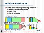 heuristic claim of se