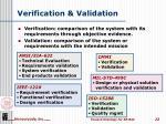 verification validation