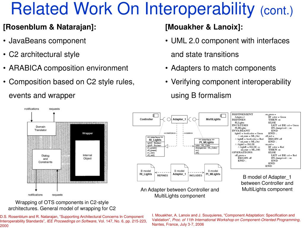 Related Work On Interoperability