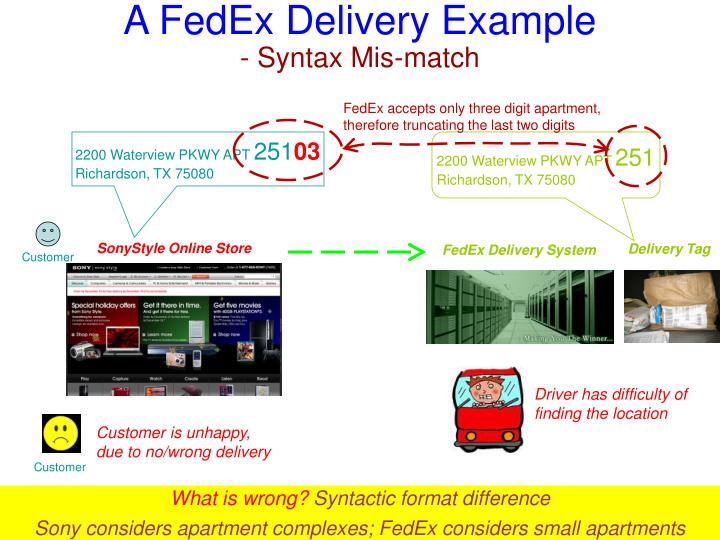 A FedEx Delivery Example