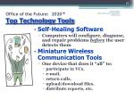 office of the future 2020 top technology tools