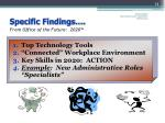 specific findings from office of the future 2020