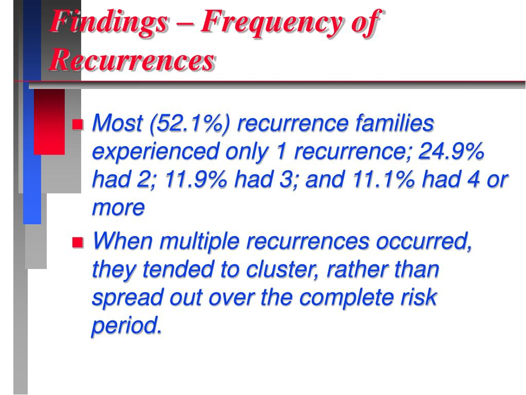 Findings – Frequency of Recurrences