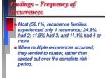 findings frequency of recurrences