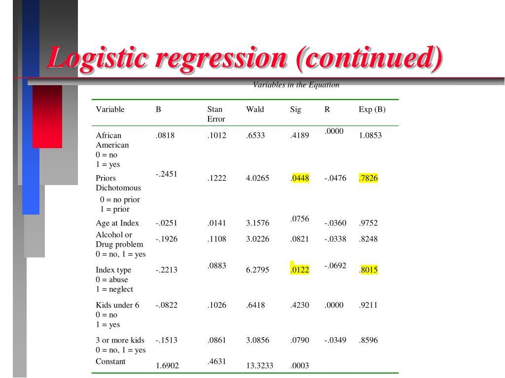 Logistic regression (continued)