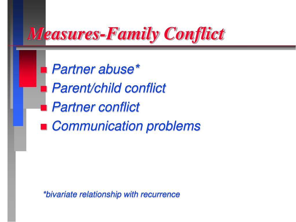 Measures-Family Conflict