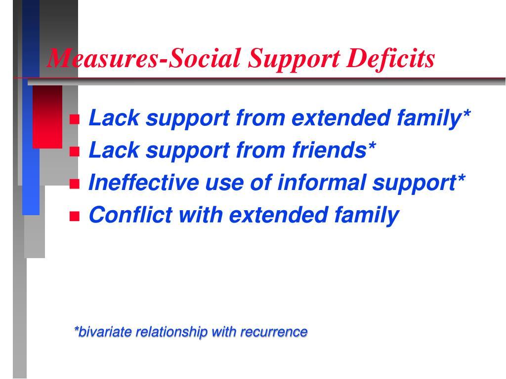 Measures-Social Support Deficits