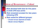 pattern of recurrences cohort