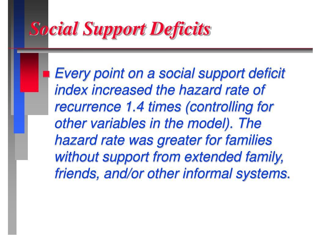 Social Support Deficits