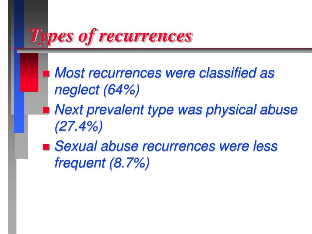 Types of recurrences